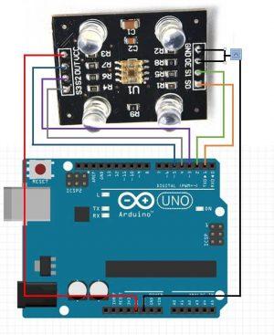 esquema sensor color